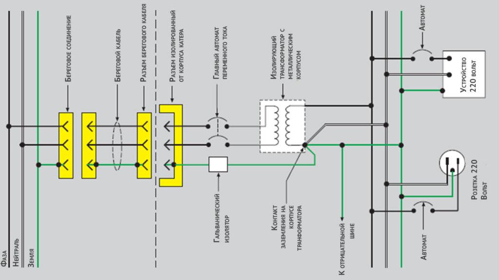 Схема подключения изолирующего трансформатора с общим заземлением