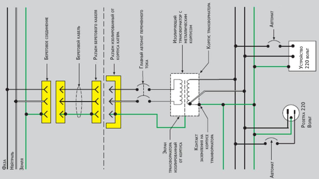 Схема подключения изолирующего трансформатора
