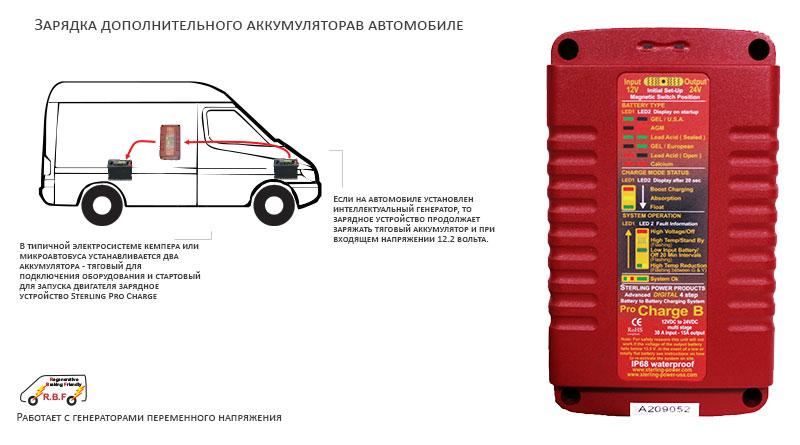 зарядное устройство sterling power pro charge b