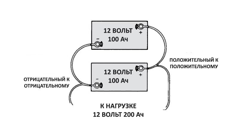 Параллельное соединение двух аккумуляторов