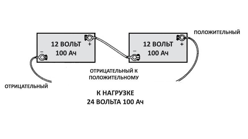 Последовательное соединение двух аккумуляторов
