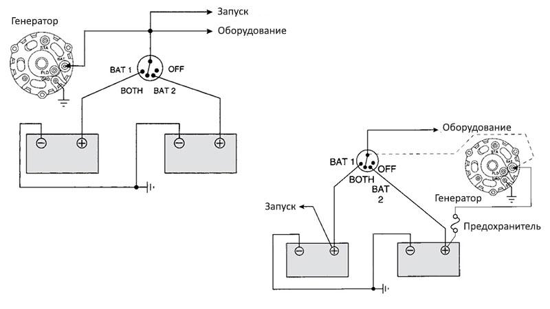 Схема подключения генератора к четырехпозиционному переключателю