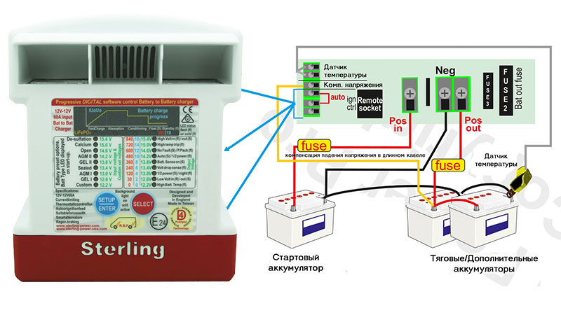 DC-DC зарядное устройство Sterling Power и схема его подключения для зарядки двух аккумуляторов