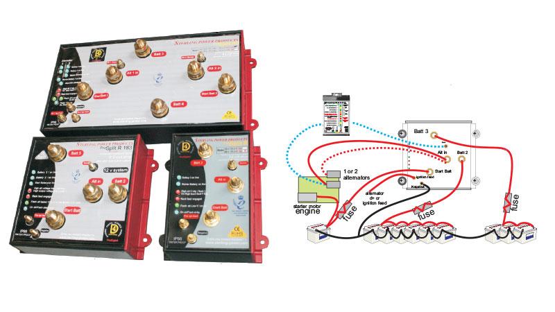 Устройство развязки с нулевым падением напряжения Sterling Power Pro Split R и схема его подключения