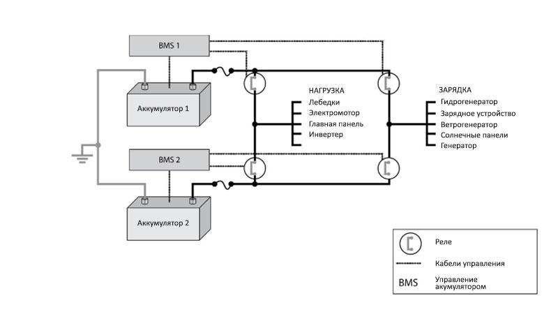 Схема подключения тяговых литиевых аккумуляторов