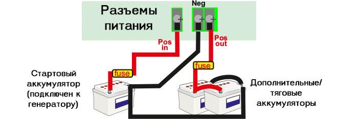 Схема подключения зарядного устройства для дополнительных аккумумуляторов в автодоме