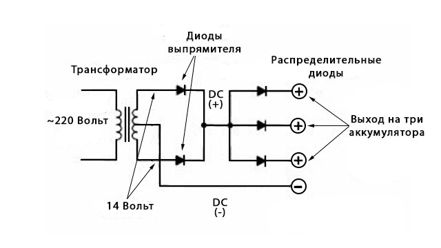 Схема феррорезонансного зарядного устройства