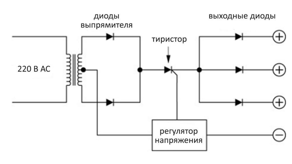 Базовая схема тиристорного зарядного устройства