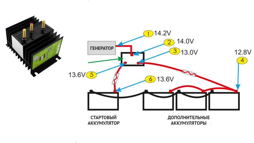 Диодный изолятор для зарядки двух аккумуляторов