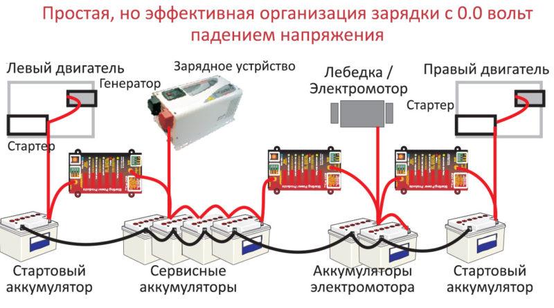 Схема подключения развязывающего реле и зарядного устройства