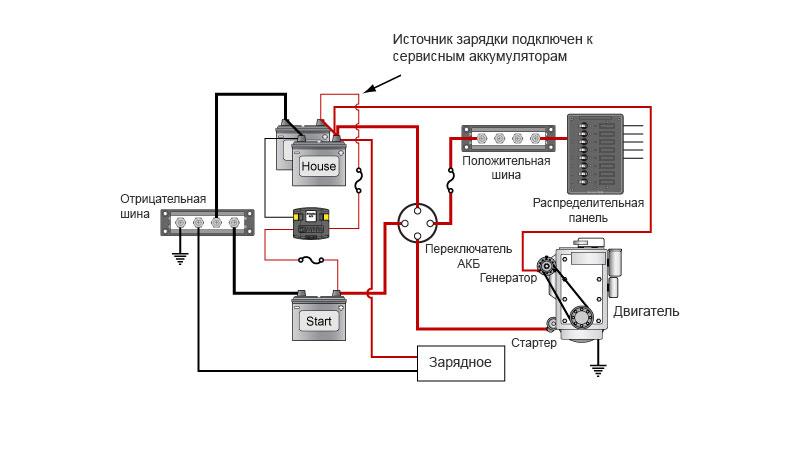 Схема подключения разрязывающего реле