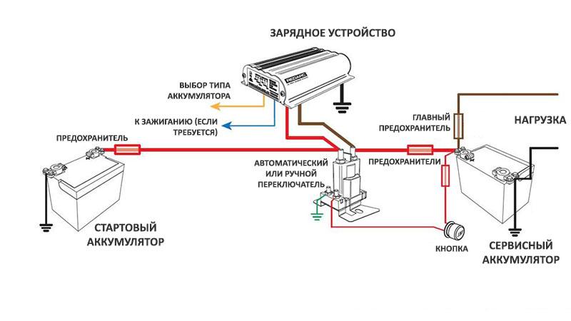 Зарядка второго аккумулятора в машине