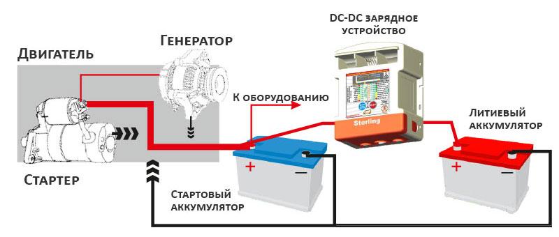 Схема подключения 12-вольтового литиевого аккумулятора для зарядки от автомобильного генератора