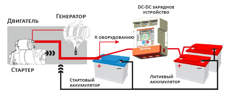 Схема подключения 12-вольтовой литиевой батареи большой емкости для зарядки от автомобильного генератора