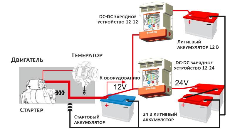 Схема подключения 12 и 24-вольтовых литиевых АКБ для одновременной зарядки от автомобильного генератора